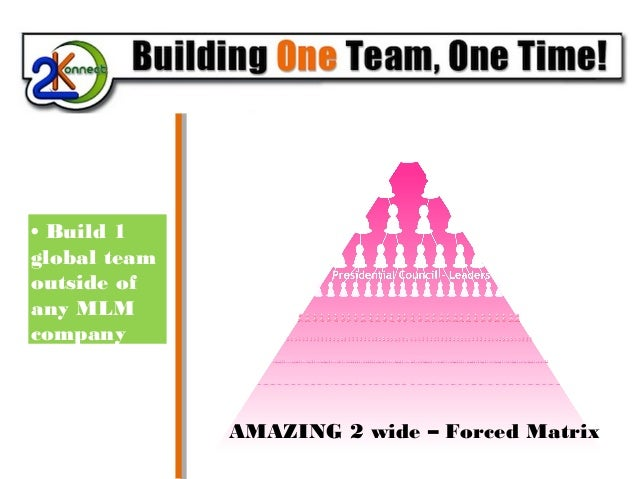 • Build 1 global team outside of any MLM company  AMAZING 2 wide – Forced Matrix