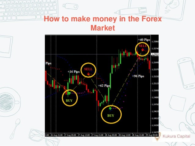 How to make money using forex trading