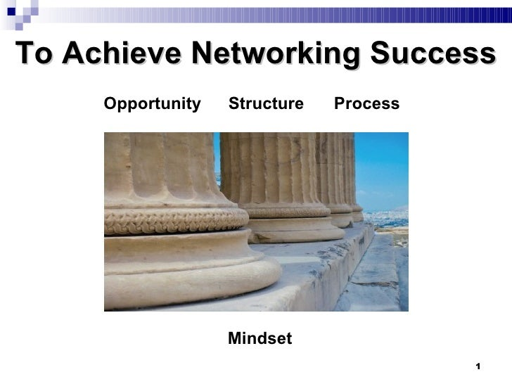 To Achieve Networking Success Opportunity Structure Process Mindset