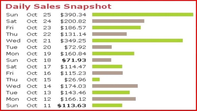 clickbank autopilot money making software free download