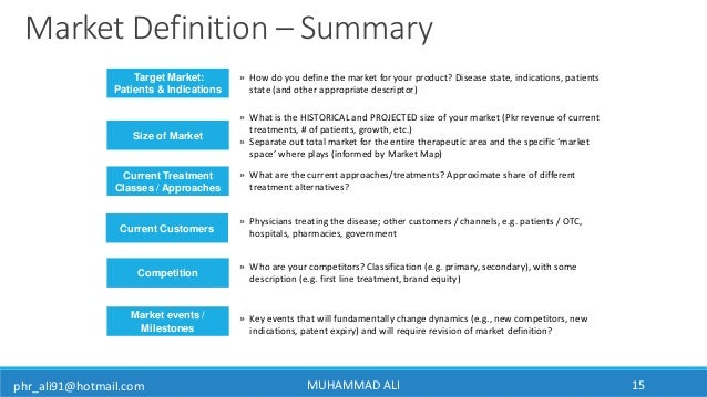 phr_ali91@hotmail.com MUHAMMAD ALI 15 Market Definition – Summary Market Being Defined Size of Market Competition Current ...