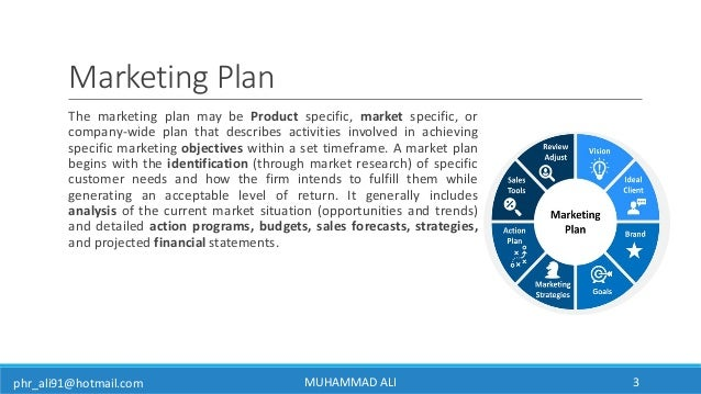 phr_ali91@hotmail.com Marketing Plan The marketing plan may be Product specific, market specific, or company-wide plan tha...