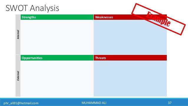 phr_ali91@hotmail.com MUHAMMAD ALI 37 SWOT Analysis Internal Strengths WeaknessesExternal Opportunities Threats