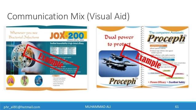 phr_ali91@hotmail.com MUHAMMAD ALI 61 Communication Mix (Visual Aid)