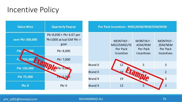 phr_ali91@hotmail.com MUHAMMAD ALI 79 Incentive Policy Value Wise Quarterly Payout over Pkr 300,000 Pkr 8,000 + Pkr 6.67 p...