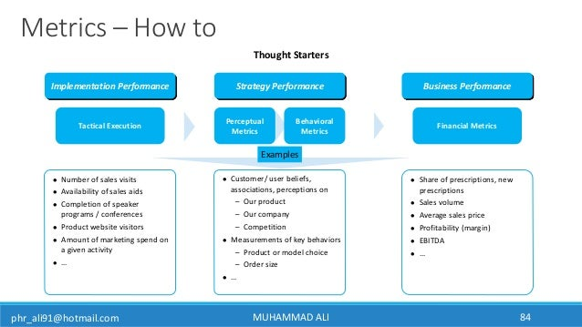 phr_ali91@hotmail.com Metrics – How to Implementation Performance Strategy Performance Business Performance  Number of sa...