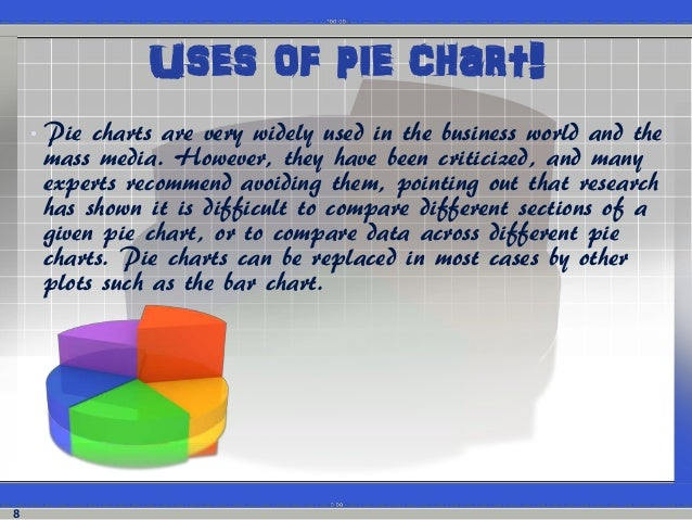 How to make pie chart and its uses 8 pie charts ccuart Gallery