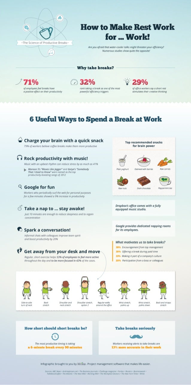 How to Make Rest Work for ... Work! Are you afraid that water-cooler talks might threaten your efficiency?  Numerous studi...
