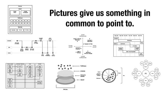 Visualize something hard to explain