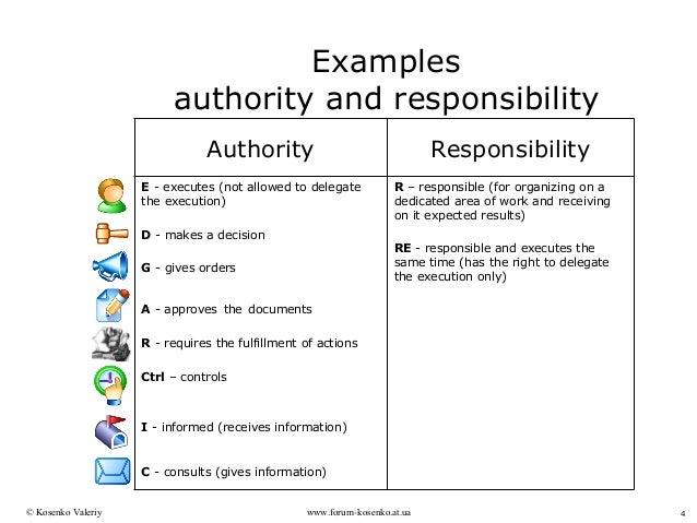 How To Make Split Responsibility
