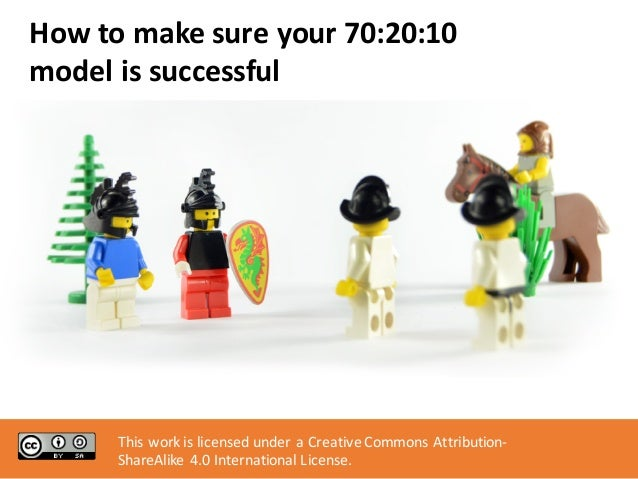 Howtomakesureyour70:20:10 modelissuccessful ThisworkislicensedunderaCreativeCommonsAttribution- ShareAlike...