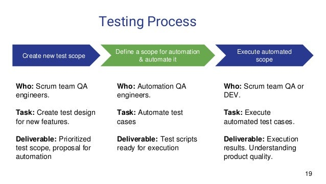 how to make test automation for cloud based system
