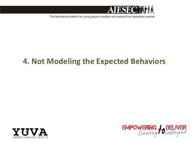 4. Not Modeling the Expected Behaviors