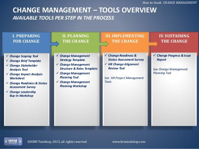 Change management how to manage change in your for It change management process template