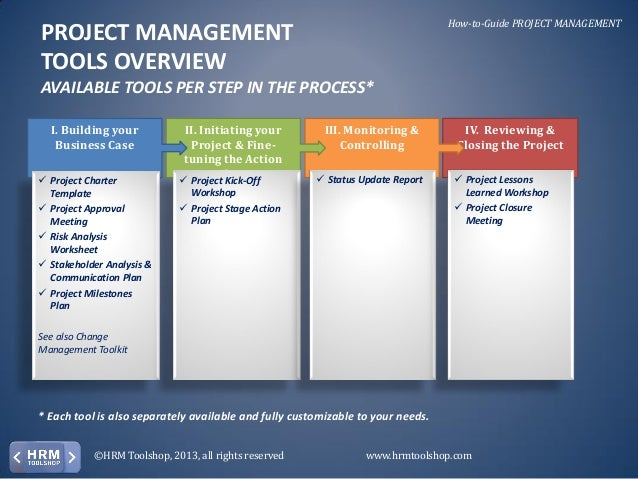 Project Manual Template