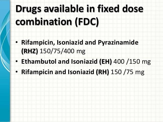 Clomid 100 mg best price