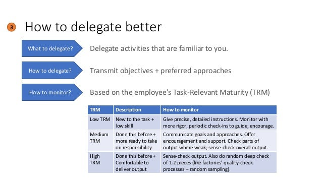 How to delegate better3 What to delegate? How to delegate? How to monitor? Delegate activities that are familiar to you. T...