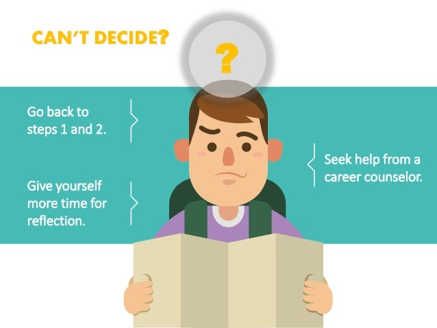 CAREER PLANNING : HOW WILL YOU GET THERE? 44 Potential companies you can work for IDENTIFY: What else you need to know Add...