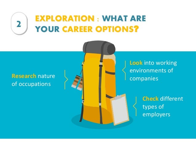 INCLUDE IN YOUR RESEARCH Growing and declining occupations Compensation and benefits Turnover rates Industries with larges...