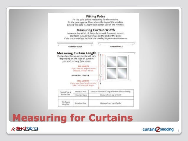 How to measure and hang curtains by Curtains2bedding