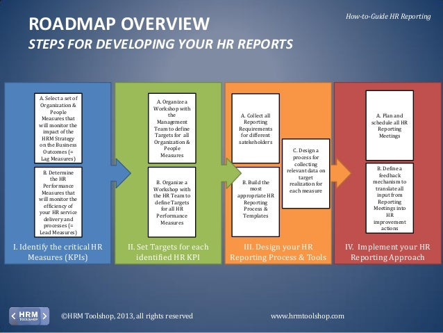 ... 13. How To Guide HR Reporting ...