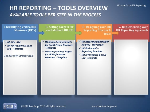 Hr Reporting  How To Measure And Report On Your Hr Performance A Ma