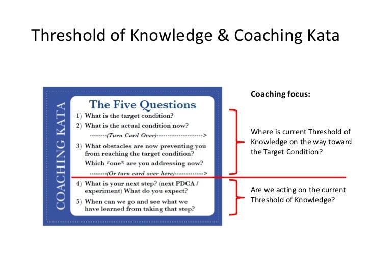Threshold of Knowledge & Coaching Kata                           Coaching focus:                           Where is curren...