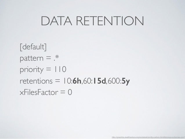 DATA RETENTION  [default]  pattern = .*  priority = 110  retentions = 10:6h,60:15d,600:5y  xFilesFactor = 0  http://graphi...