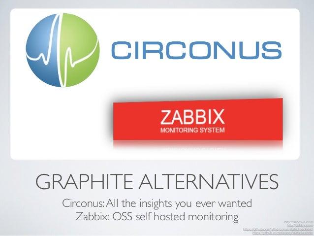 GRAPHITE ALTERNATIVES  Circonus: All the insights you ever wanted  Zabbix: OSS self hosted monitoring http://circonus.com ...