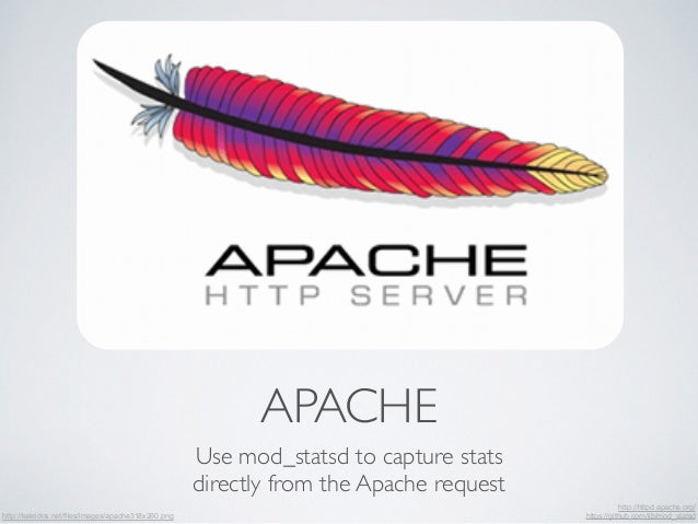 APACHE  Use mod_statsd to capture stats  directly from the Apache request  http://kaleidos.net/files/images/apache318x260....
