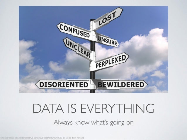 DATA IS EVERYTHING  Always know what's going on  http://perpetual-wonder.com/blog/wp-content/uploads/2012/09/Where-do-we-g...