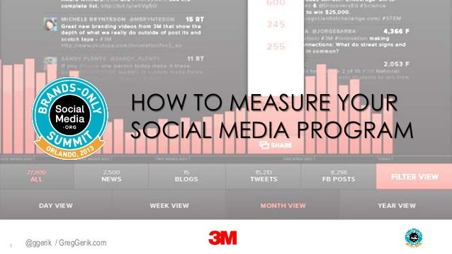 HOW TO MEASURE YOUR SOCIAL MEDIA PROGRAM  1  @ggerik / GregGerik.com