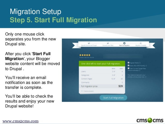 Migration Setup Step 5. Start Full Migration Only one mouse click separates you from the new Drupal site. After you click ...