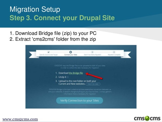 Migration Setup Step 3. Connect your Drupal Site 1. Download Bridge file (zip) to your PC 2. Extract 'cms2cms' folder from...