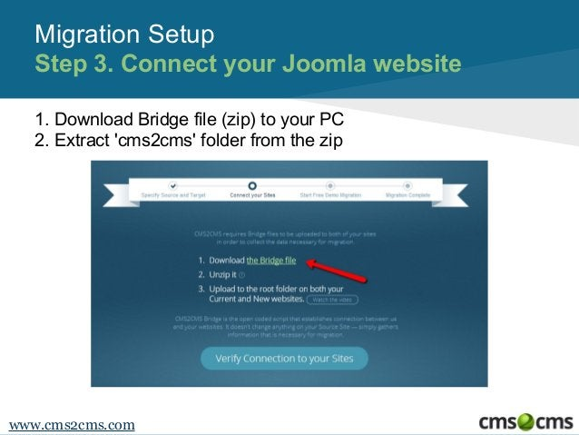 Migration Setup Step 3. Connect your Joomla website 1. Download Bridge file (zip) to your PC 2. Extract 'cms2cms' folder f...