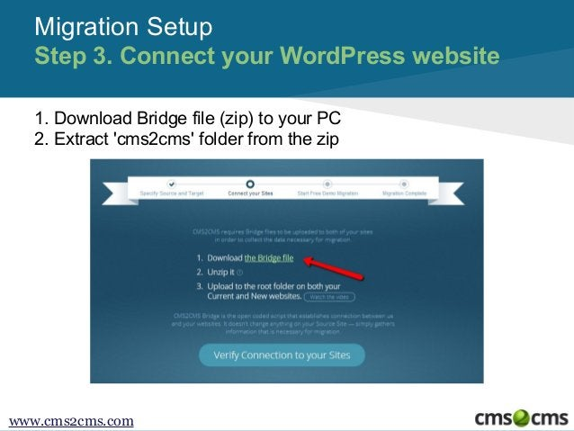 Migration Setup Step 3. Connect your WordPress website 1. Download Bridge file (zip) to your PC 2. Extract 'cms2cms' folde...