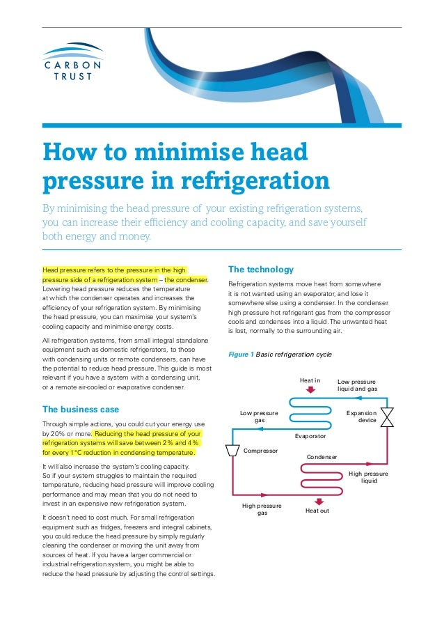 How to minimise headpressure in refrigerationBy minimising the head pressure of your existing refrigeration systems,you ca...