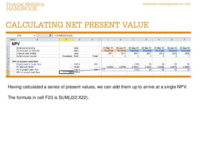 how to model net present value
