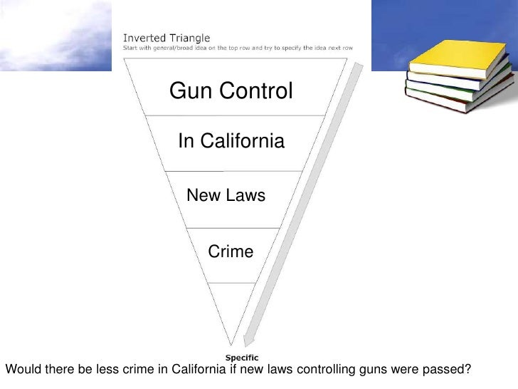 gun control research topics