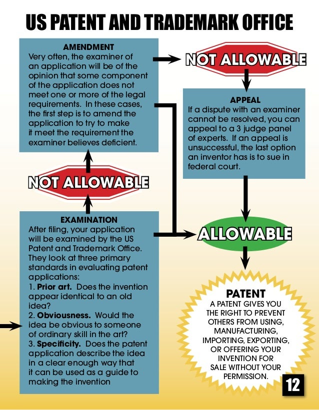 How to obtain_a_patent_rev10