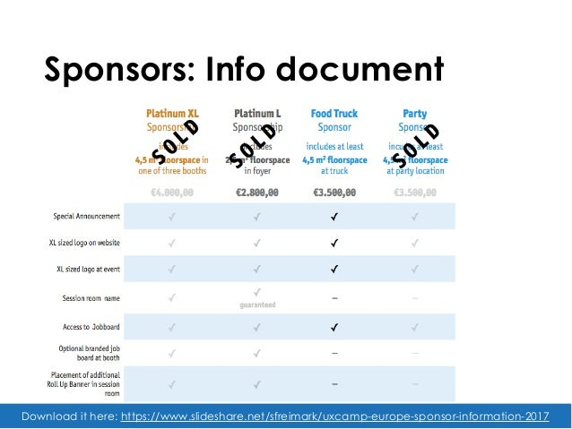 Sponsors: Info document Download it here: https://www.slideshare.net/sfreimark/uxcamp-europe-sponsor-information-2017