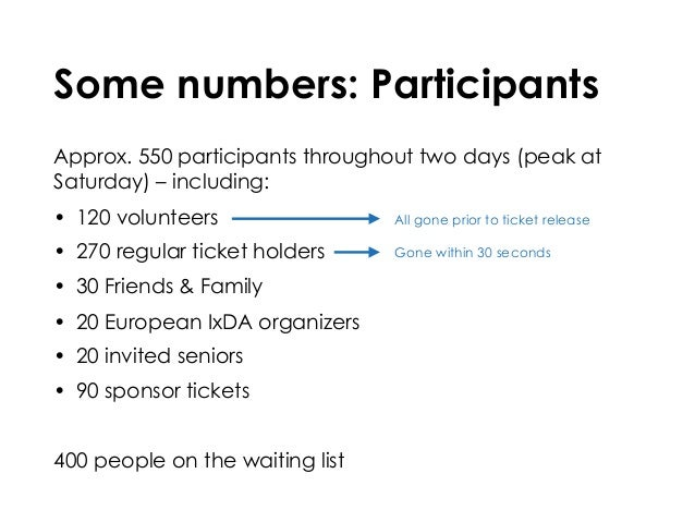 Some numbers: Participants Approx. 550 participants throughout two days (peak at Saturday) – including: • 120 volunteers •...