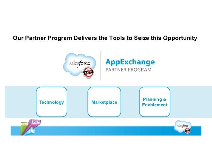 Applike partner apps