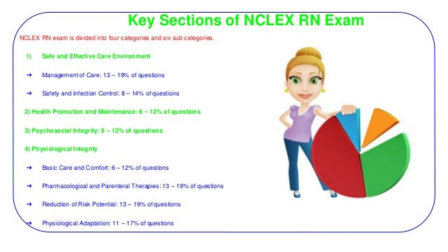 nclex tips Tips on passing the nclex, nclex, nclex test tips it's a wonderful feeling  to graduate from nursing school, but the celebrations are often.
