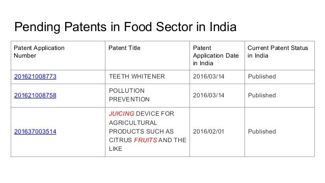 Patenting food ideas patent a food recipe writing a non provision 56 pending patents in food forumfinder Gallery