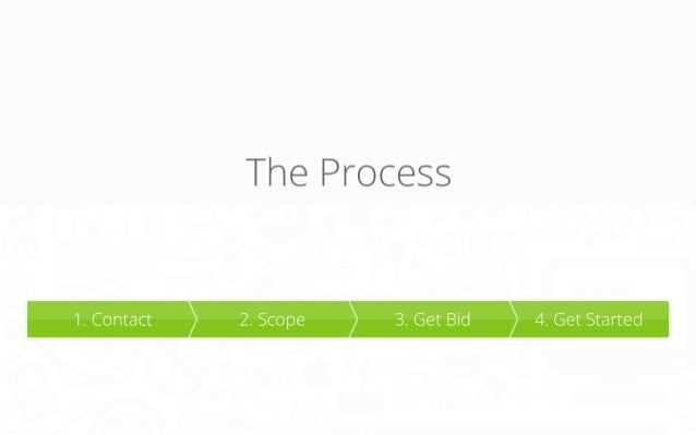 The Process  1. Contact  2. Scope  3. Get Bid  4. Get Started