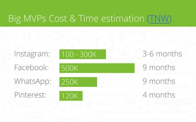 Big MVPs Cost & Time estimation (TNW)  Instagram:  100 - 300K  3-6 months   Facebook:  500K  9 months  WhatsApp:  250K  9 ...