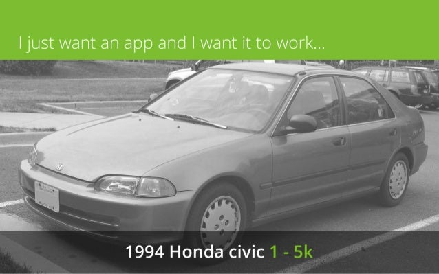 I just want an app and I want it to work...  1994 Honda civic 1 - 5k