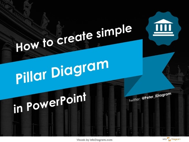 How To Create A Simple Pillar Diagram In Powerpoint