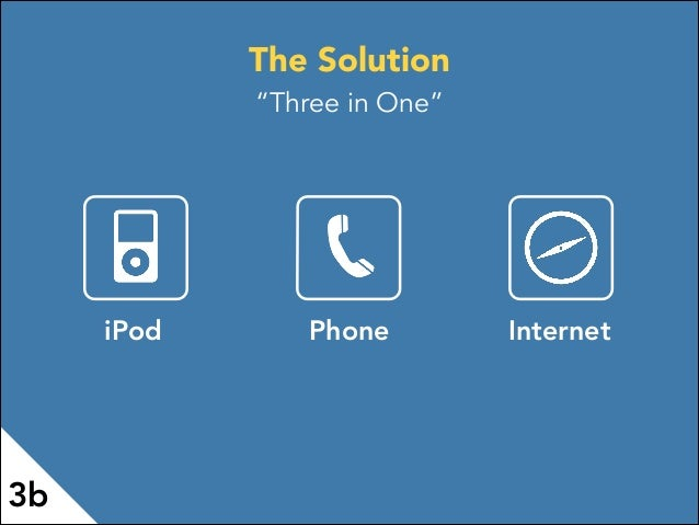 """iPod Phone Internet 3b The Solution """"Three in One"""""""